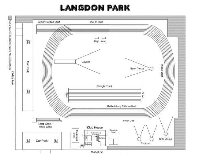 Landscape of Langdon Park Redcliffe Little Athletics Field